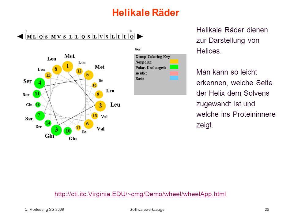 Helikale Räder Helikale Räder dienen zur Darstellung von Helices.