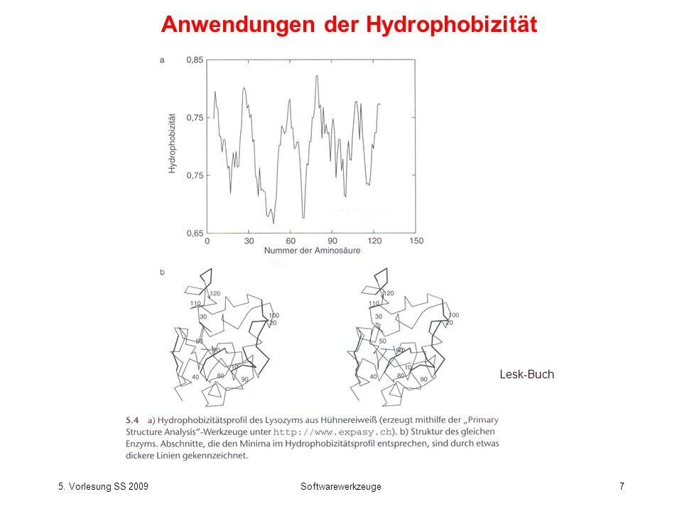 Anwendungen der Hydrophobizität
