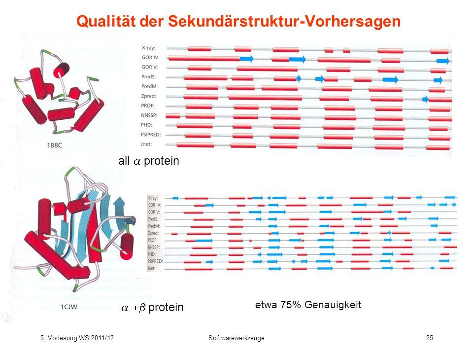 Qualität der Sekundärstruktur-Vorhersagen