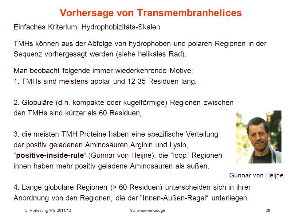 Vorhersage von Transmembranhelices