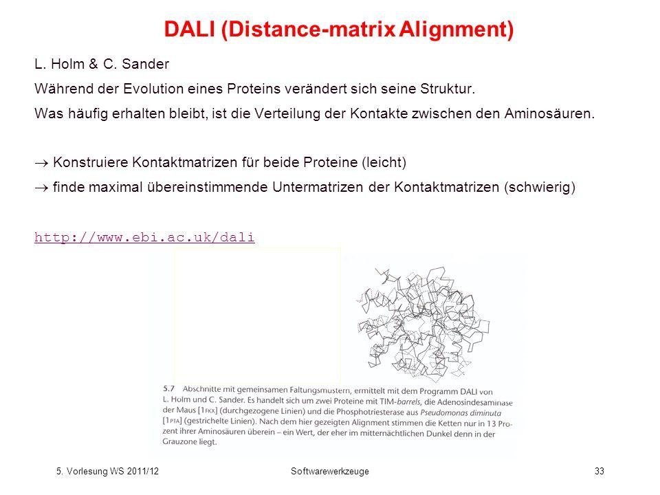 DALI (Distance-matrix Alignment)