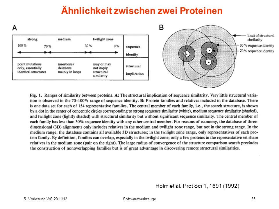Ähnlichkeit zwischen zwei Proteinen