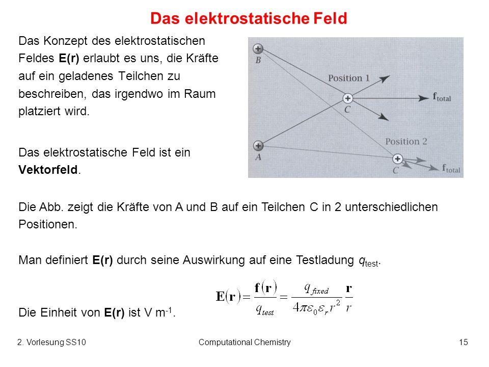 Das elektrostatische Feld