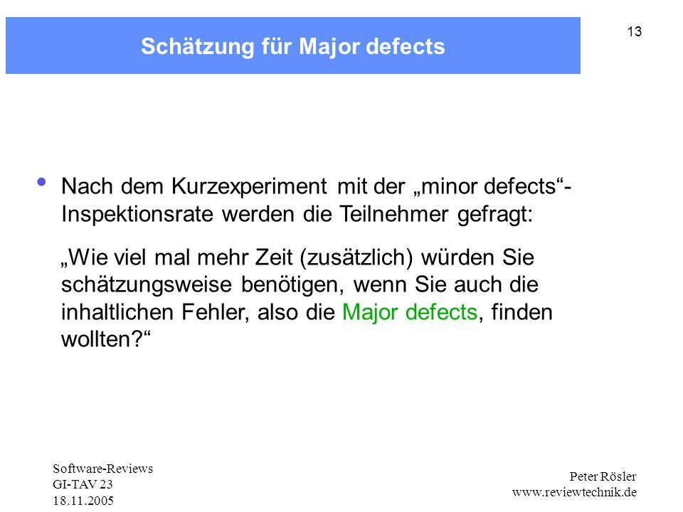 Schätzung für Major defects