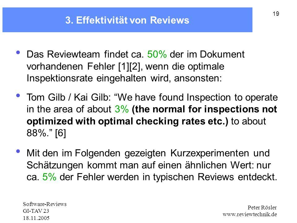 3. Effektivität von Reviews