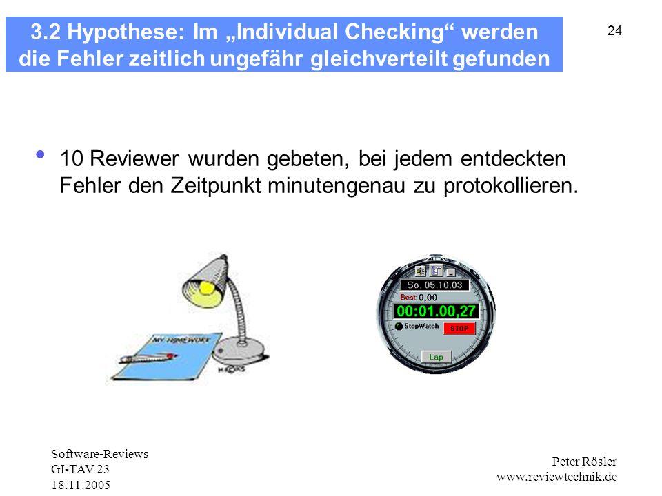 """3.2 Hypothese: Im """"Individual Checking werden die Fehler zeitlich ungefähr gleichverteilt gefunden"""