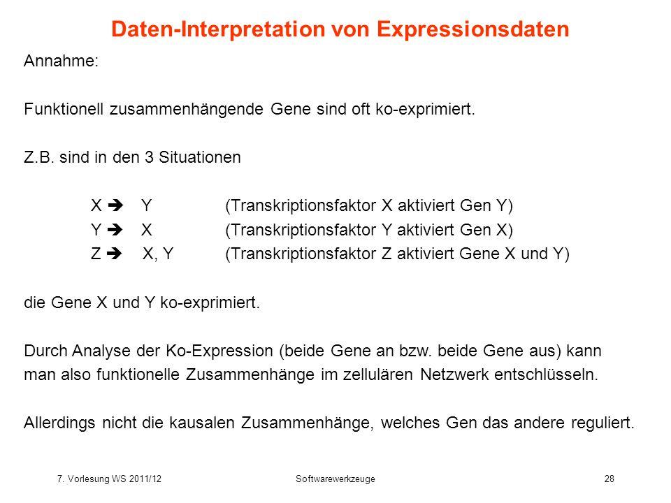 Daten-Interpretation von Expressionsdaten