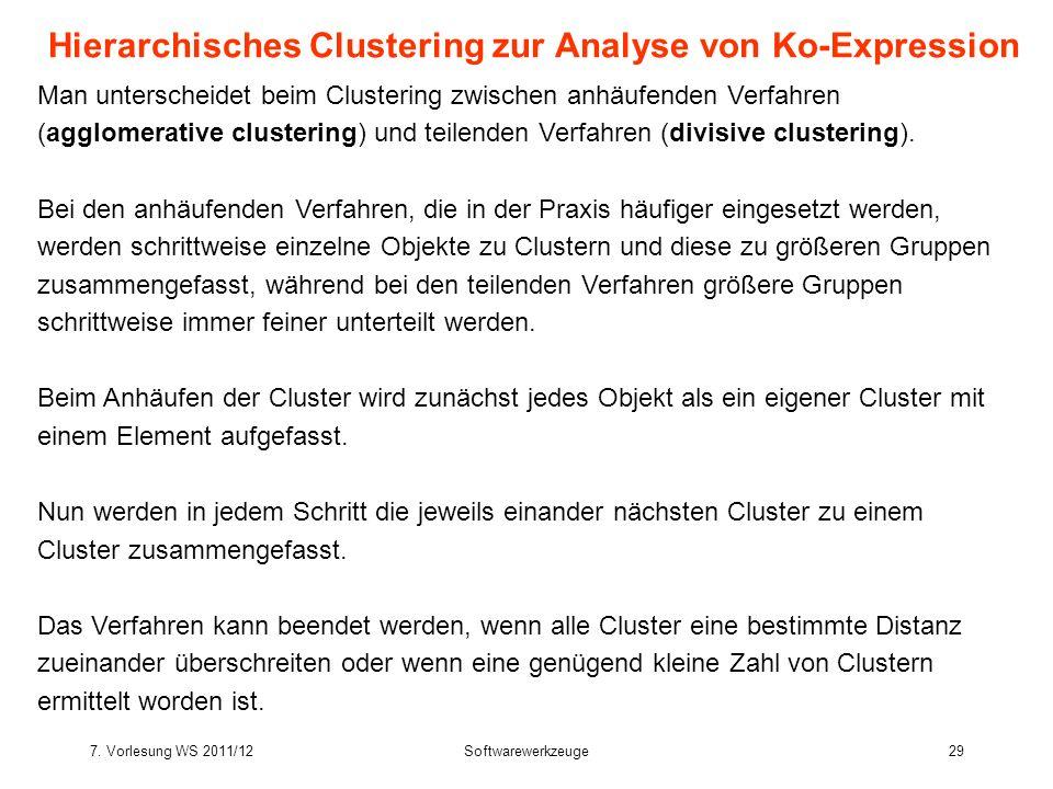 Hierarchisches Clustering zur Analyse von Ko-Expression