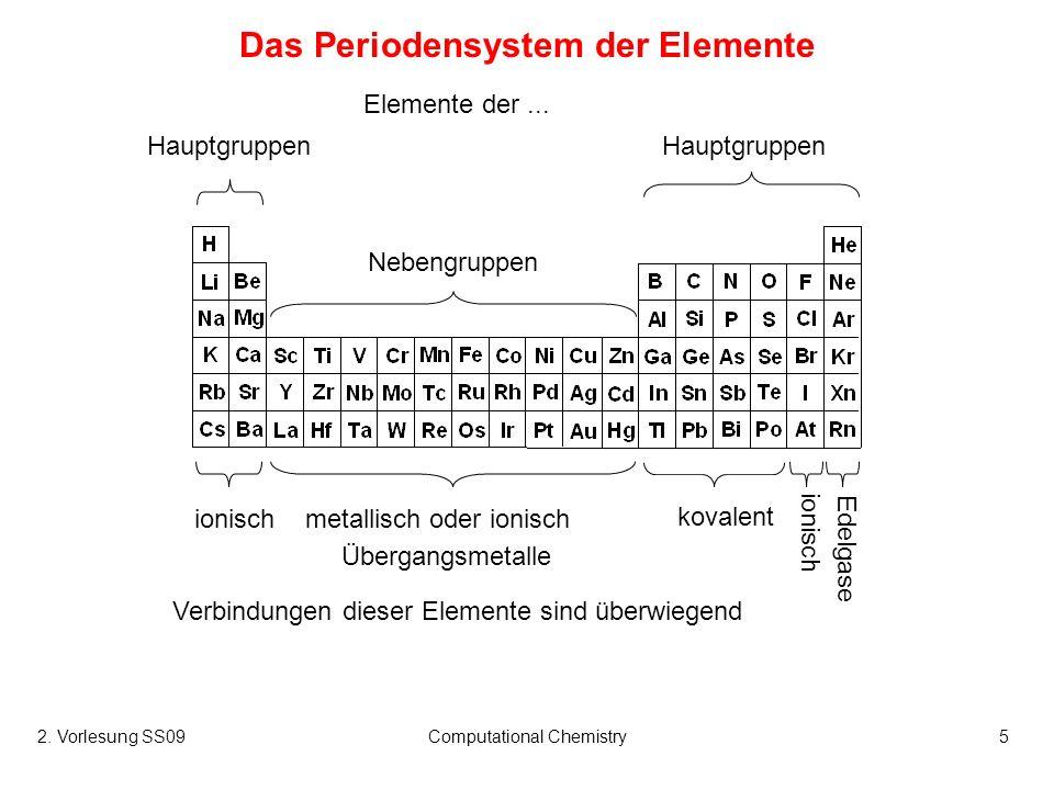 Das Periodensystem der Elemente