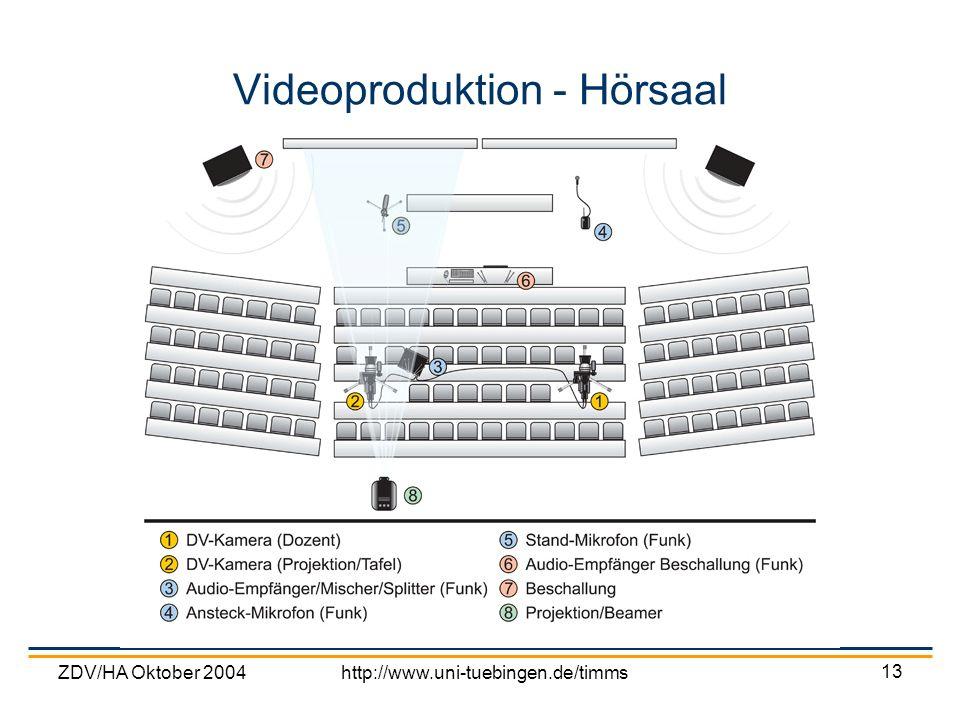 Videoproduktion - Hörsaal