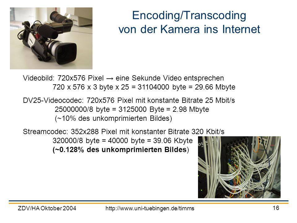 Encoding/Transcoding von der Kamera ins Internet