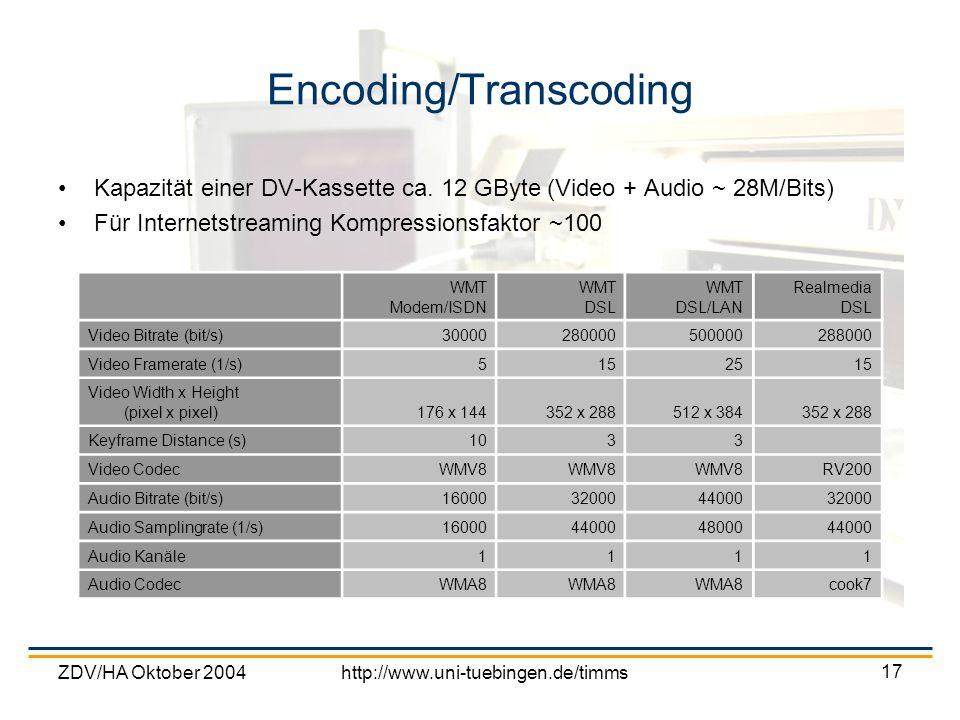Encoding/Transcoding