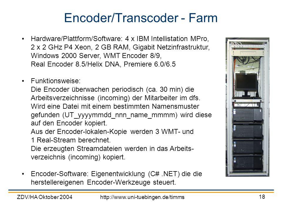 Encoder/Transcoder - Farm