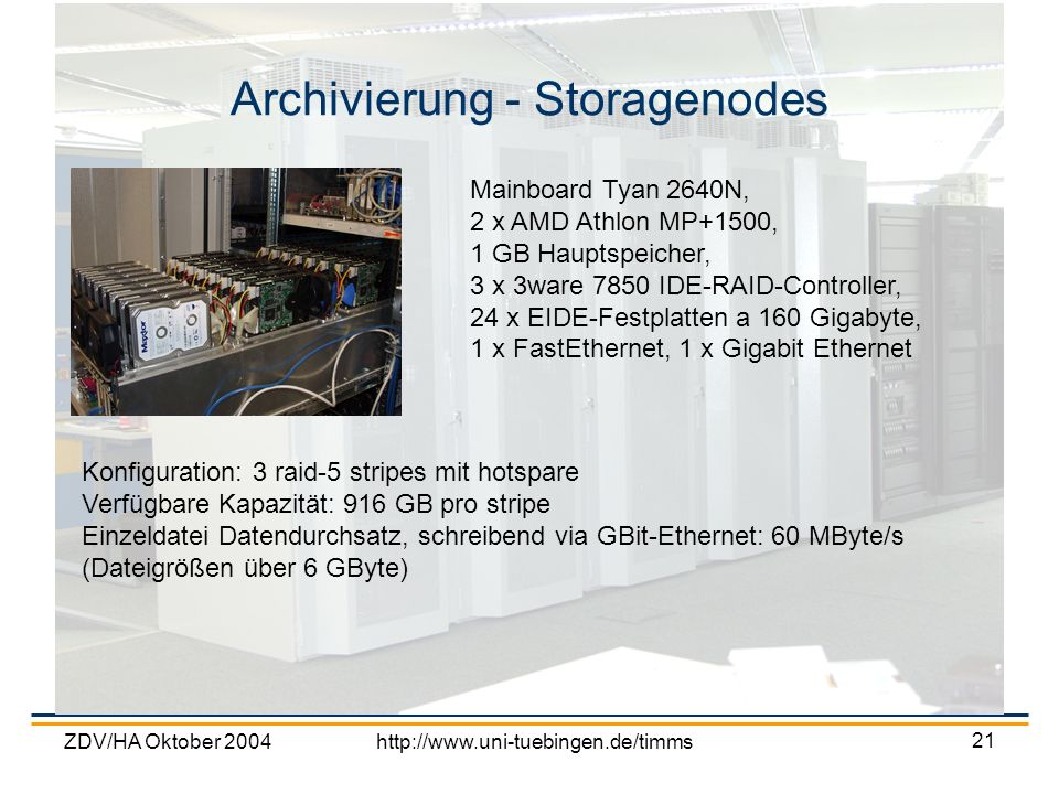 Archivierung - Storagenodes