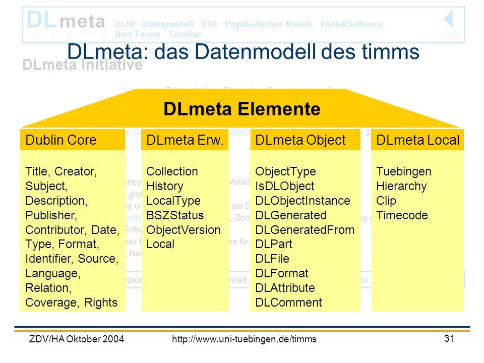 DLmeta: das Datenmodell des timms