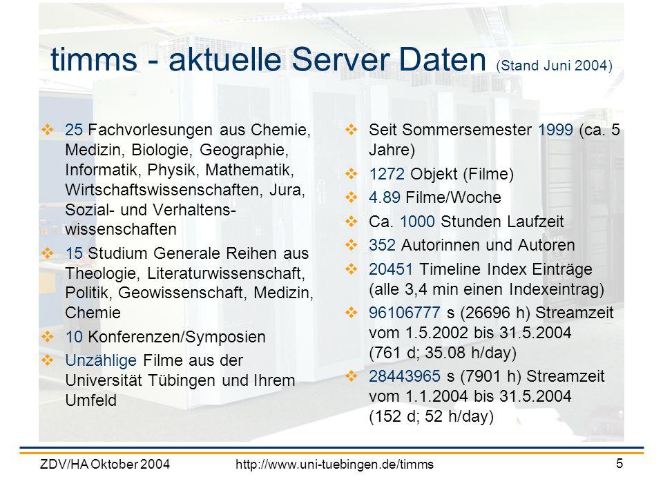 timms - aktuelle Server Daten (Stand Juni 2004)