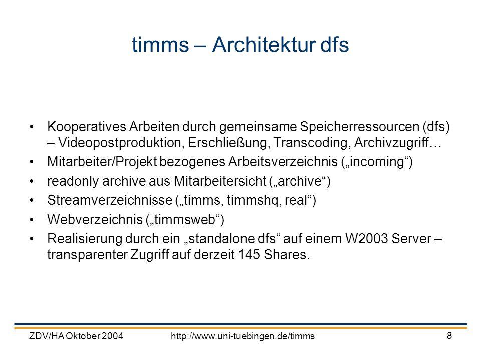 timms – Architektur dfs