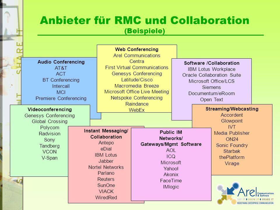 Anbieter für RMC und Collaboration (Beispiele)