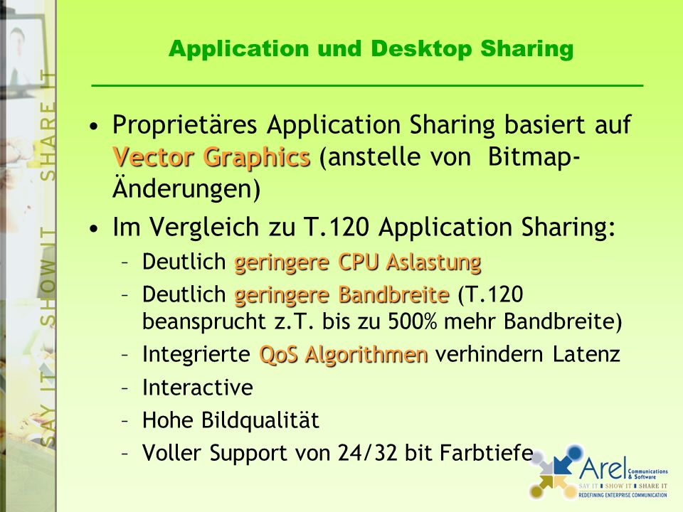 Application und Desktop Sharing