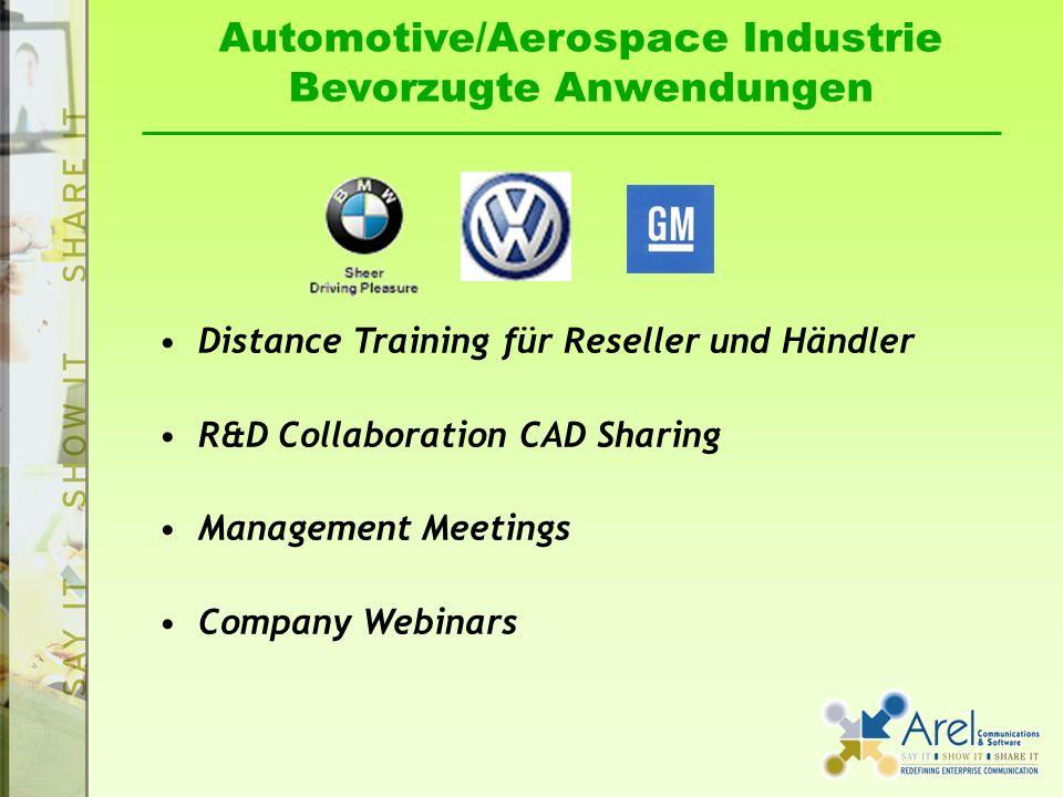 Automotive/Aerospace Industrie Bevorzugte Anwendungen