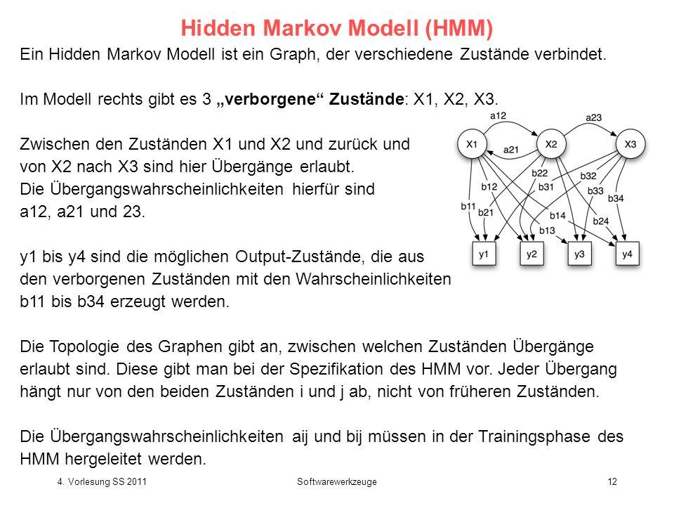 Hidden Markov Modell (HMM)