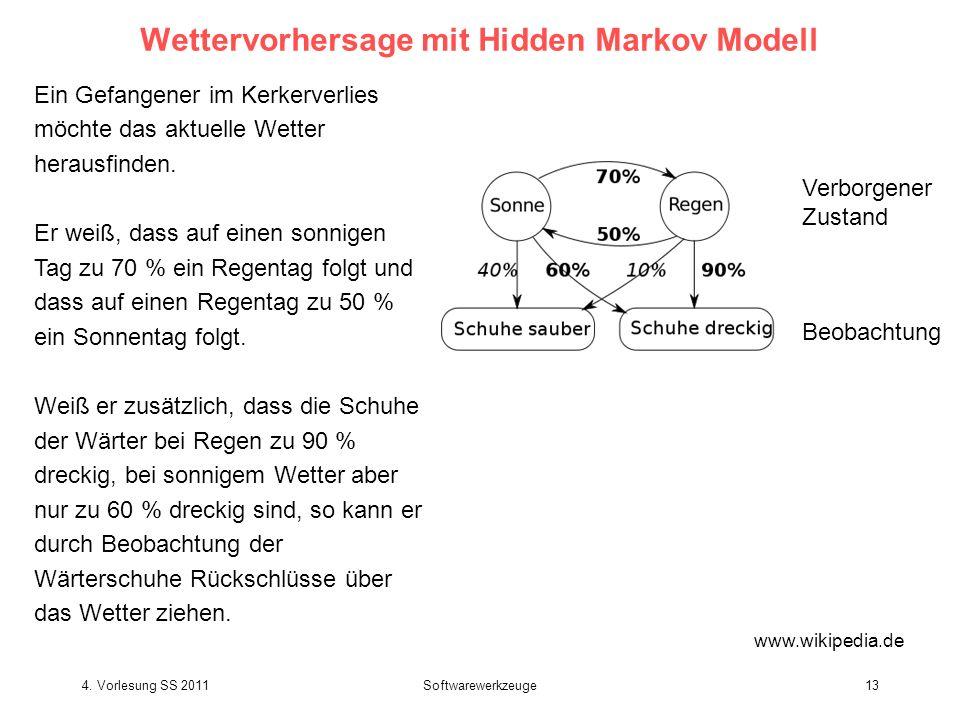 Wettervorhersage mit Hidden Markov Modell