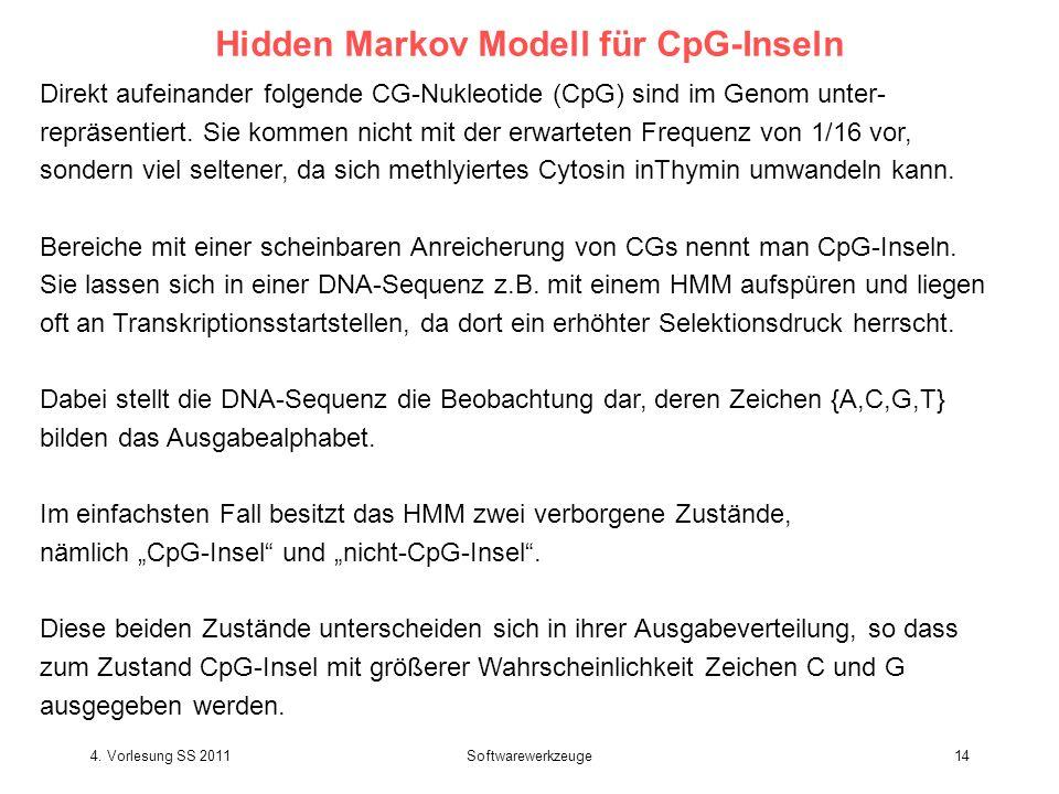 Hidden Markov Modell für CpG-Inseln