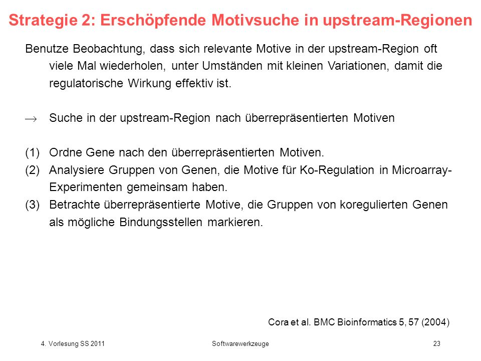 Strategie 2: Erschöpfende Motivsuche in upstream-Regionen