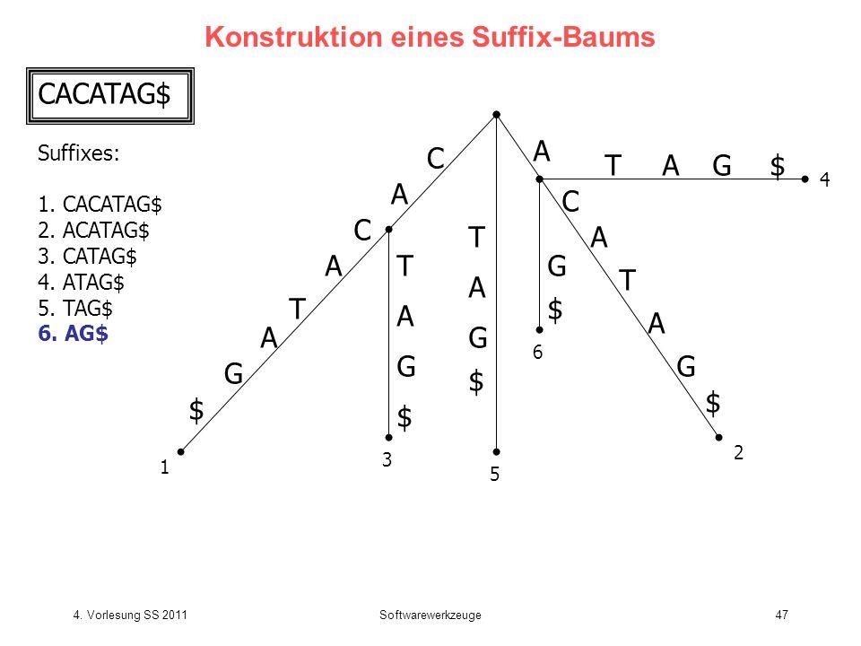 Konstruktion eines Suffix-Baums
