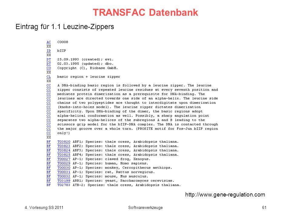 TRANSFAC Datenbank Eintrag für 1.1 Leuzine-Zippers