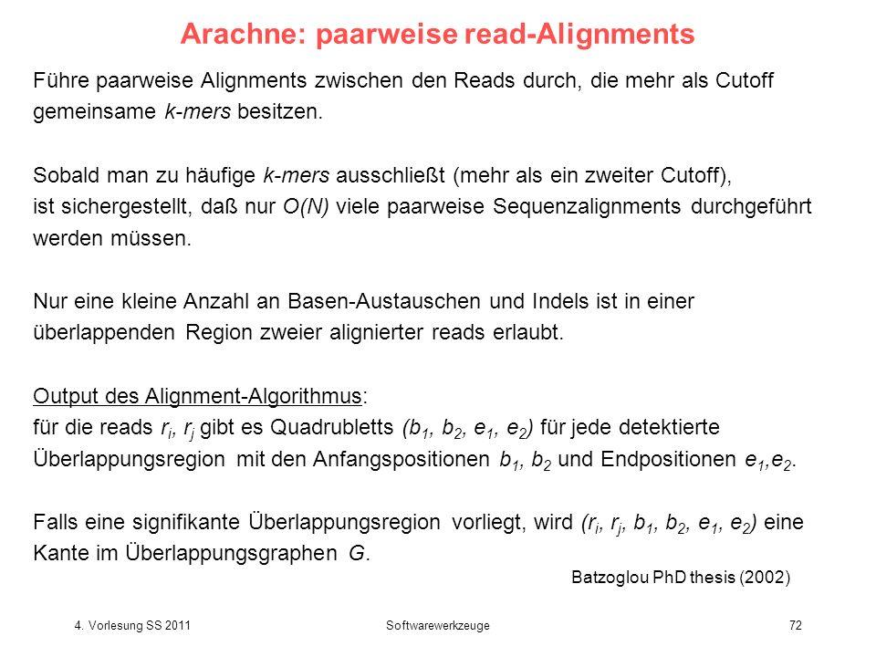 Arachne: paarweise read-Alignments