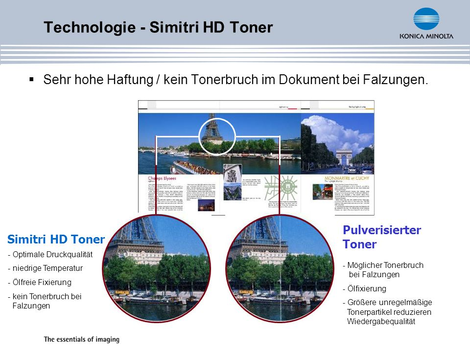 Technologie - Simitri HD Toner
