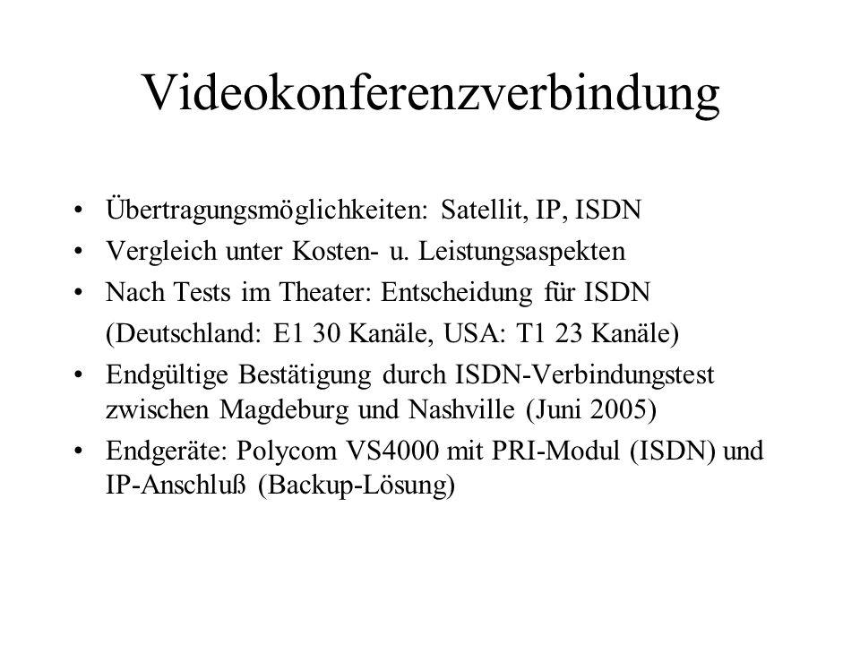 Videokonferenzverbindung