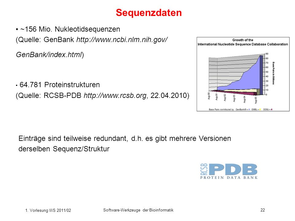 Sequenzdaten ~156 Mio. Nukleotidsequenzen (Quelle: GenBank   GenBank/index.html)