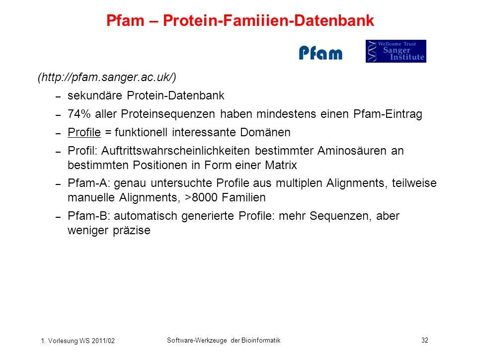 Pfam – Protein-Famiiien-Datenbank