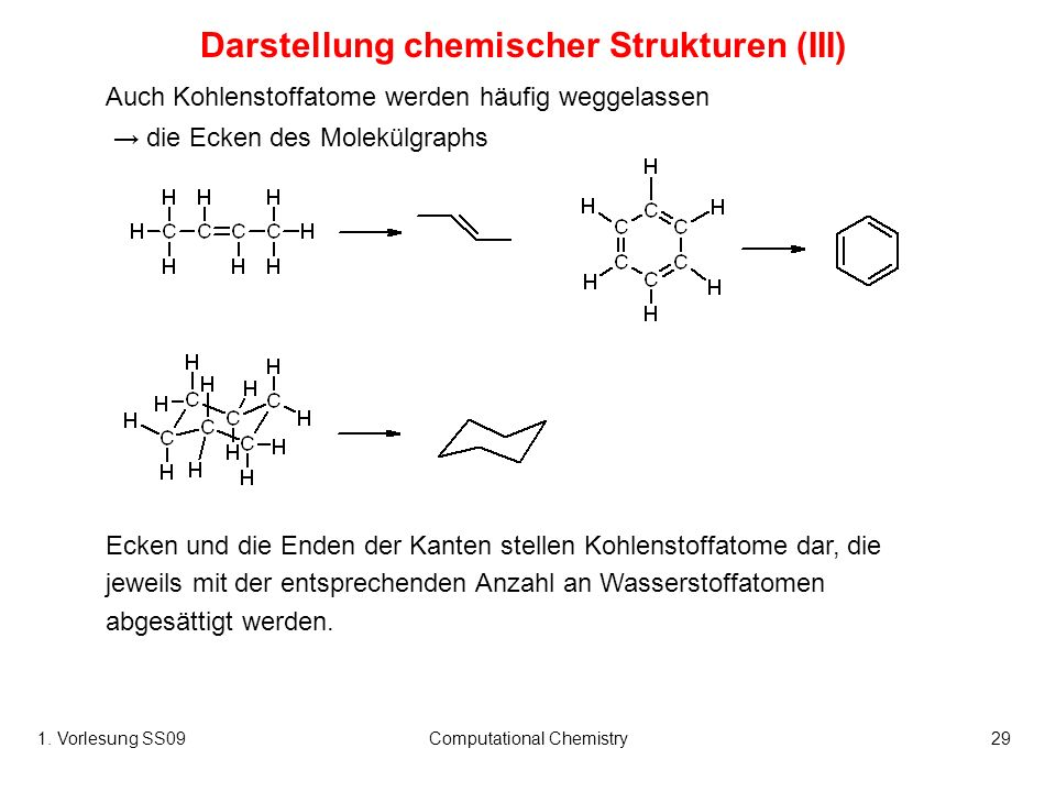 Darstellung chemischer Strukturen (III)