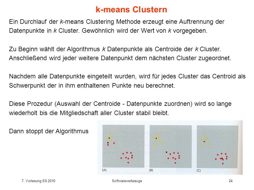k-means Clustern