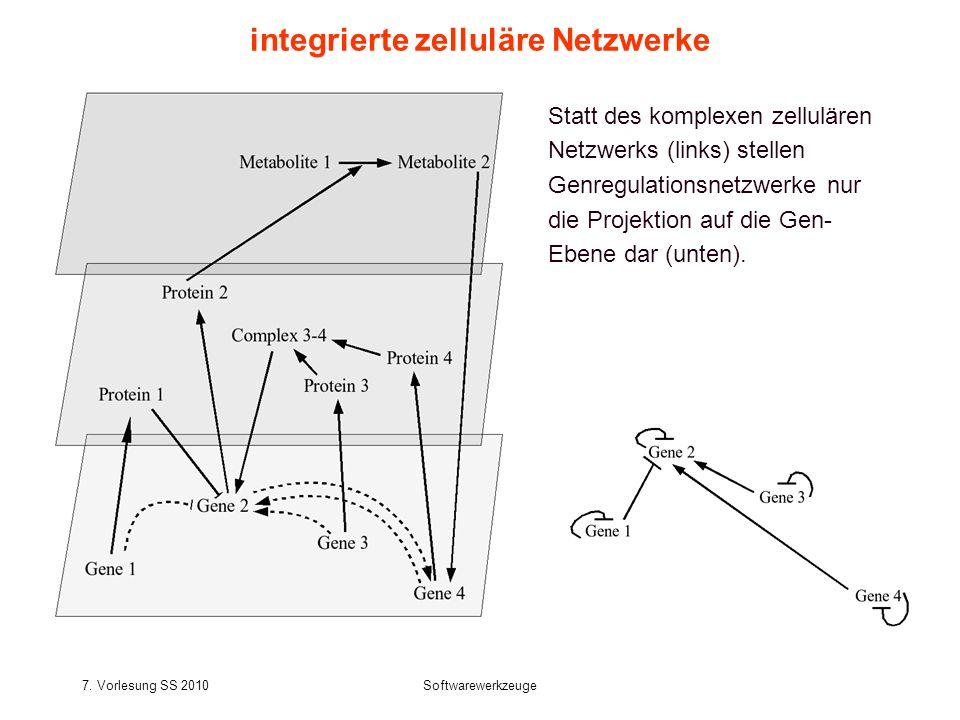 integrierte zelluläre Netzwerke