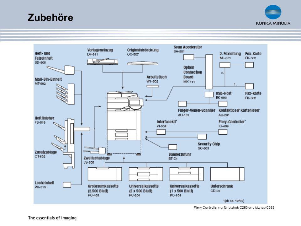 Zubehöre Fiery Controller nur für bizhub C253 und bizhub C353