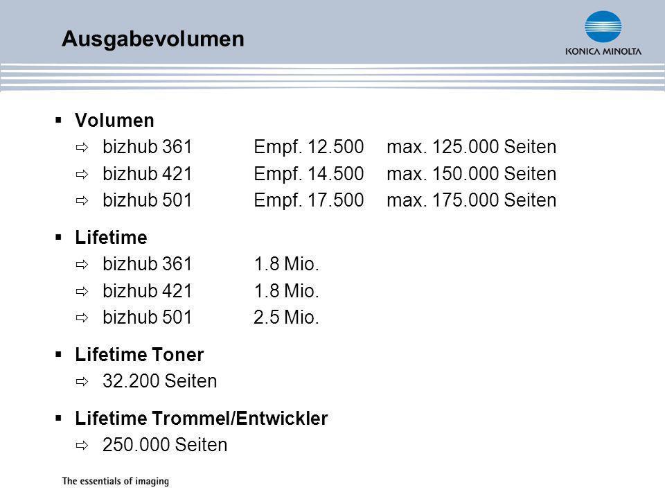 Ausgabevolumen Volumen bizhub 361 Empf. 12.500 max. 125.000 Seiten