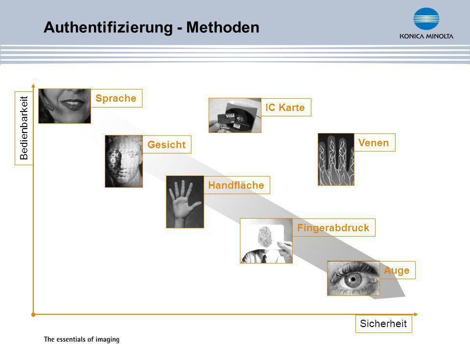 Authentifizierung - Methoden