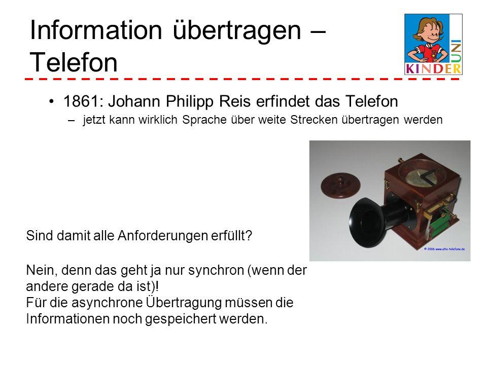 Information übertragen – Telefon