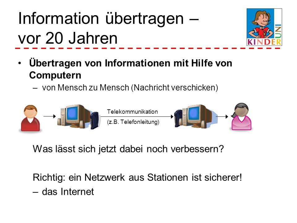 Information übertragen – vor 20 Jahren