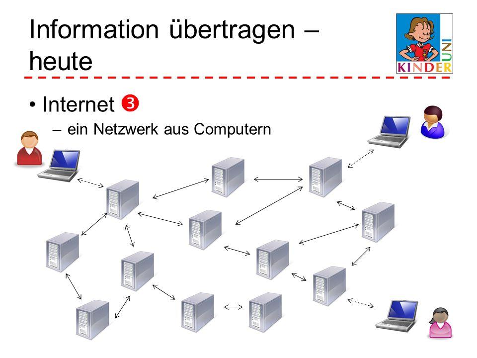 Information übertragen – heute
