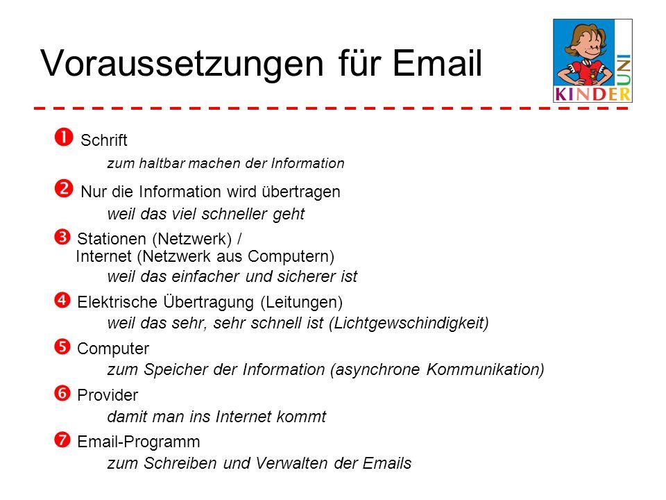 Voraussetzungen für Email