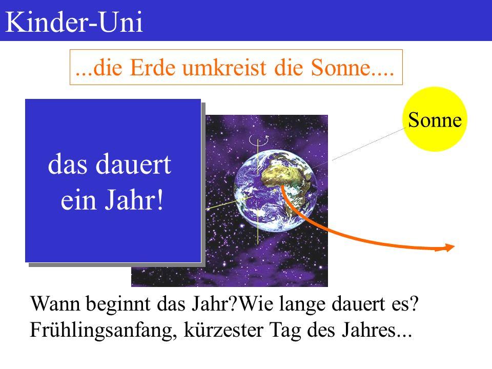 Kinder-Uni das dauert ein Jahr! ...die Erde umkreist die Sonne....