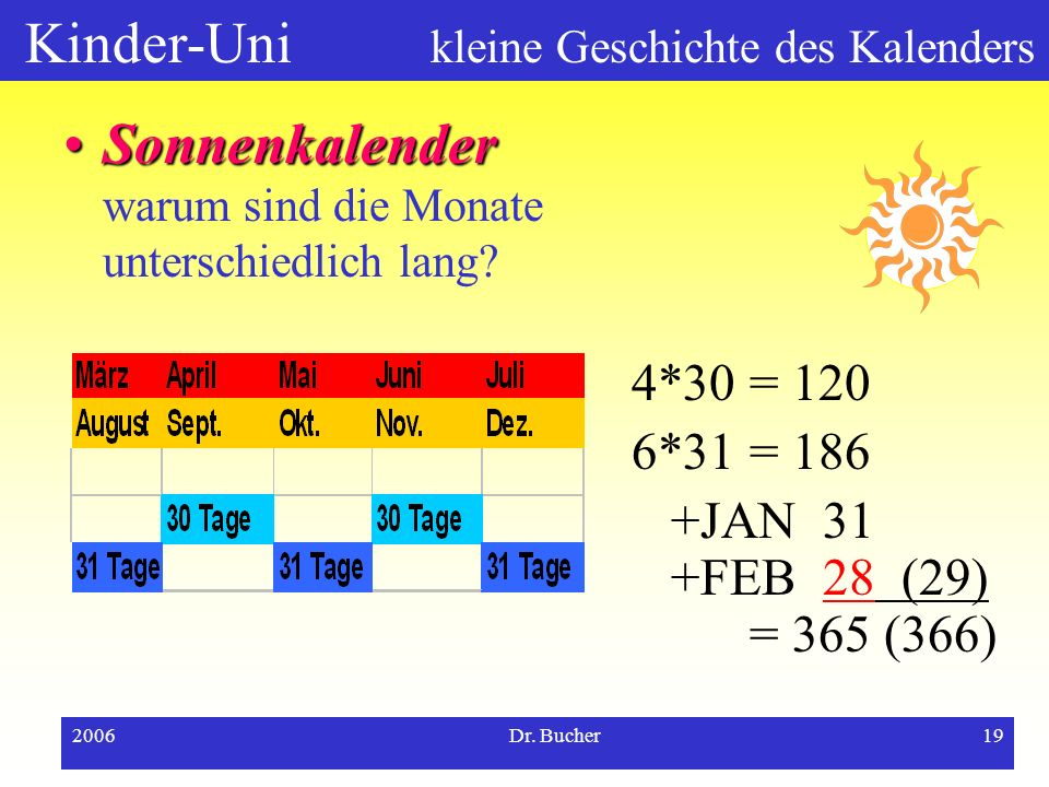 Sonnenkalender warum sind die Monate unterschiedlich lang