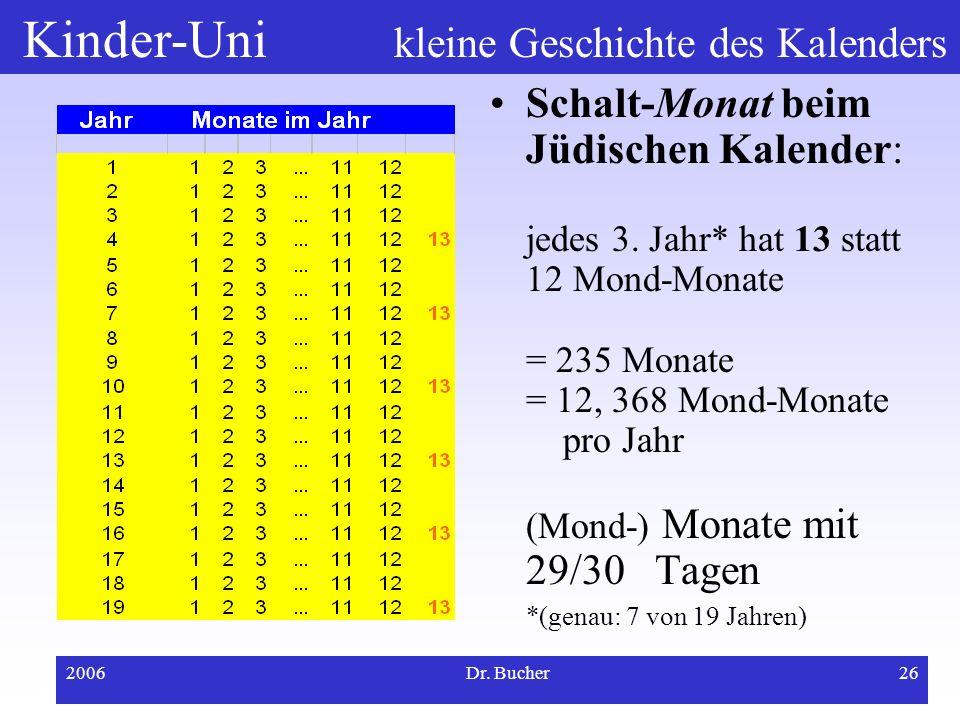 Schalt-Monat beim Jüdischen Kalender: jedes 3. Jahr