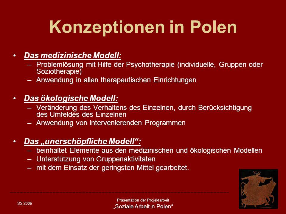 Konzeptionen in Polen Das medizinische Modell: Das ökologische Modell: