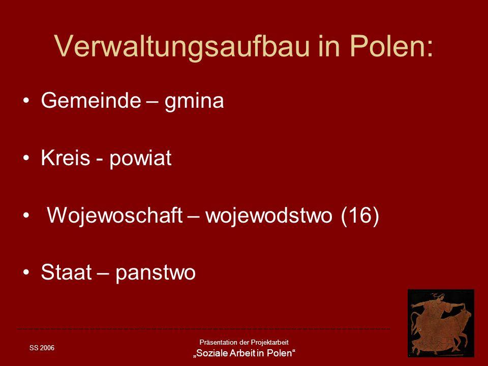 Verwaltungsaufbau in Polen: